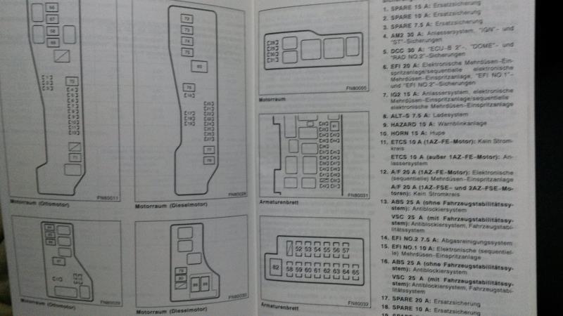 Handbuch Toyota Avensis T25